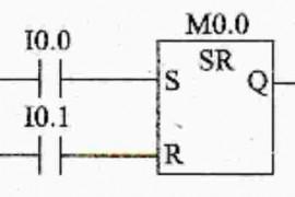 西门子plc置位-复位触发器指令应用举例
