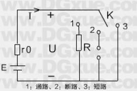 电路的三种状态:通路、断路(开路)、短路