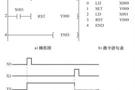 三菱PLC置位SET指令与复位RST指令的使用说明