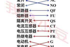 常用的电气字母符号对照表