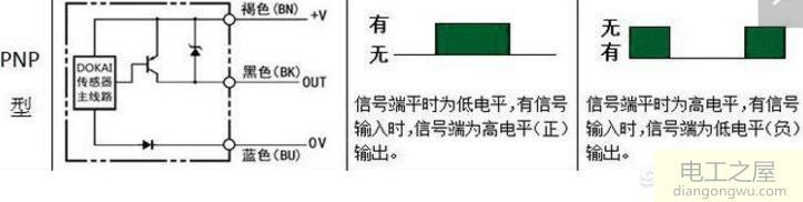 PNP和NPN输出.jpg