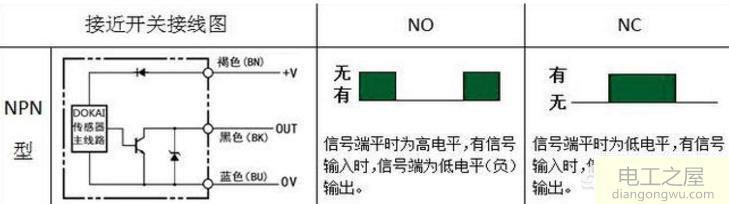 PNP和NPN输出2.jpg